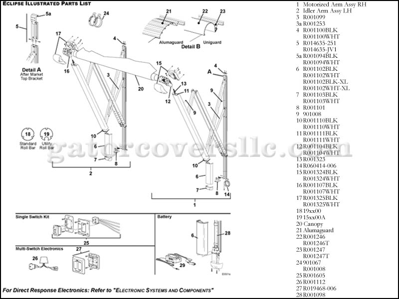 Eclipse Awning Parts