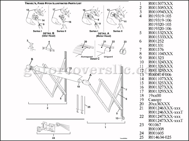 Dometic Power Awning Manual Retract