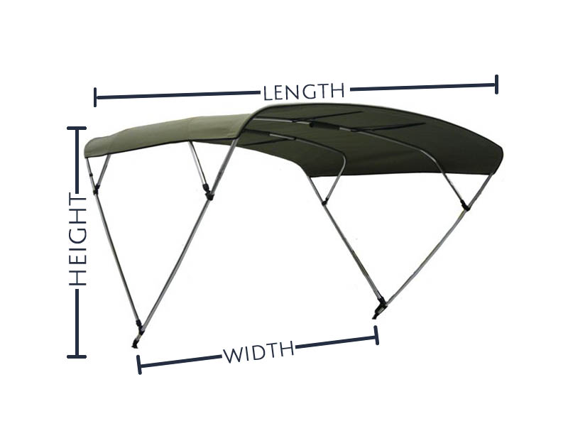 measure for a boat cover